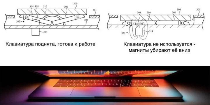 Выдвижная клавиатура MacBook